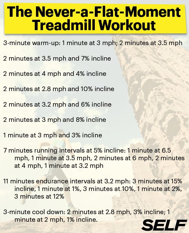 Life Fitness Treadmill Heart Rate Chart: 10 HIIT Treadmill Workouts That Are Boredom Busting