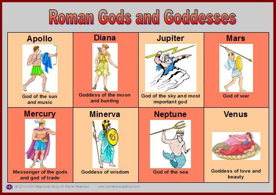 Roman Gods And Their Greek Counterparts