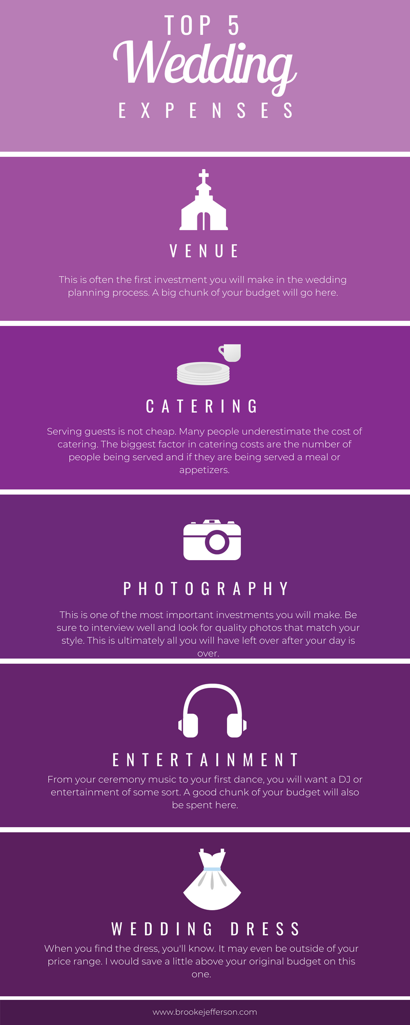 wedding expenses breakdown tips It's no secret throwing a