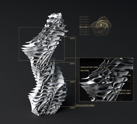 Sections of algorithimic tower parametric design by for Architecture parametrique