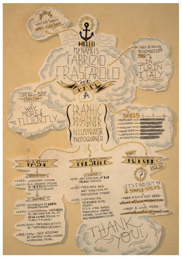MY HAND-DRAWN RESUME by NOVEMBER HOMESTUDIO, via Behance Graphic - resumes by design