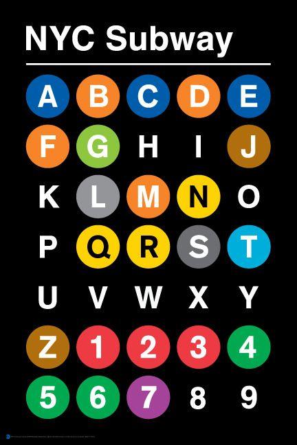 Nyc Subway Map Colorful.Nyc Subway Poster Alphabet Nyc Subway Party Nyc Subway Map Nyc