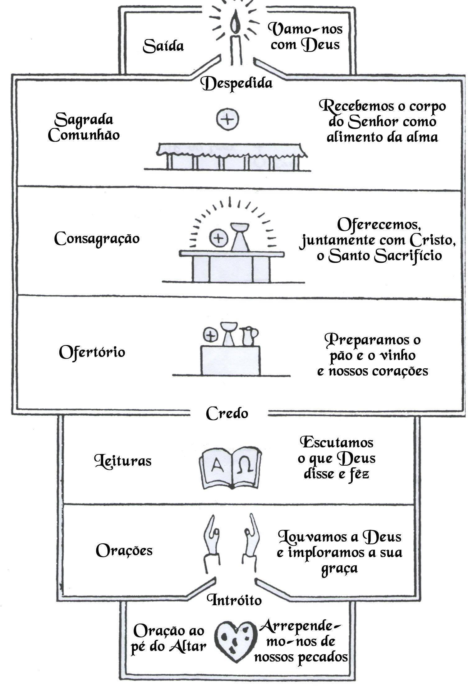 Credo Ilustrado Catequese T Communion Catechism E