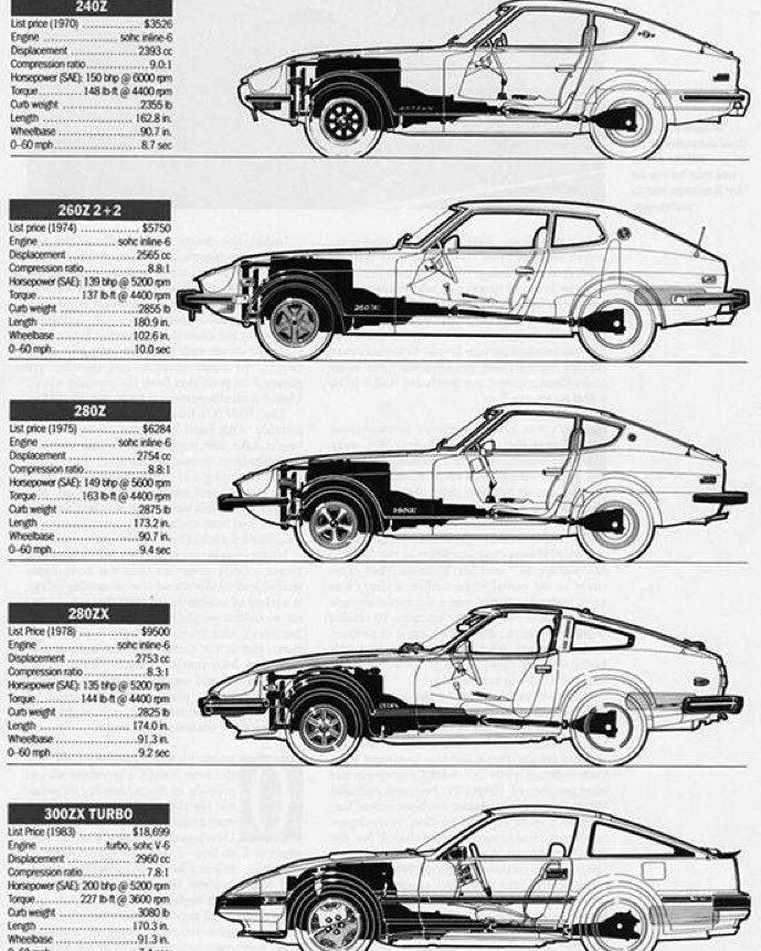 1448 400510946824995 2548875093939532706 N Jpg 689 861 Nissan Z Cars Datsun Car Datsun 240z