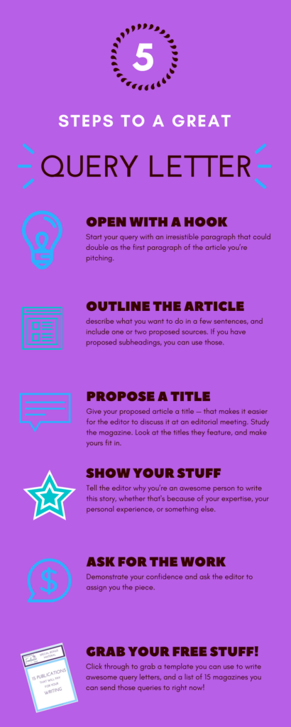 How to write a query letter writing pinterest 5 steps to a great query letter expocarfo Images