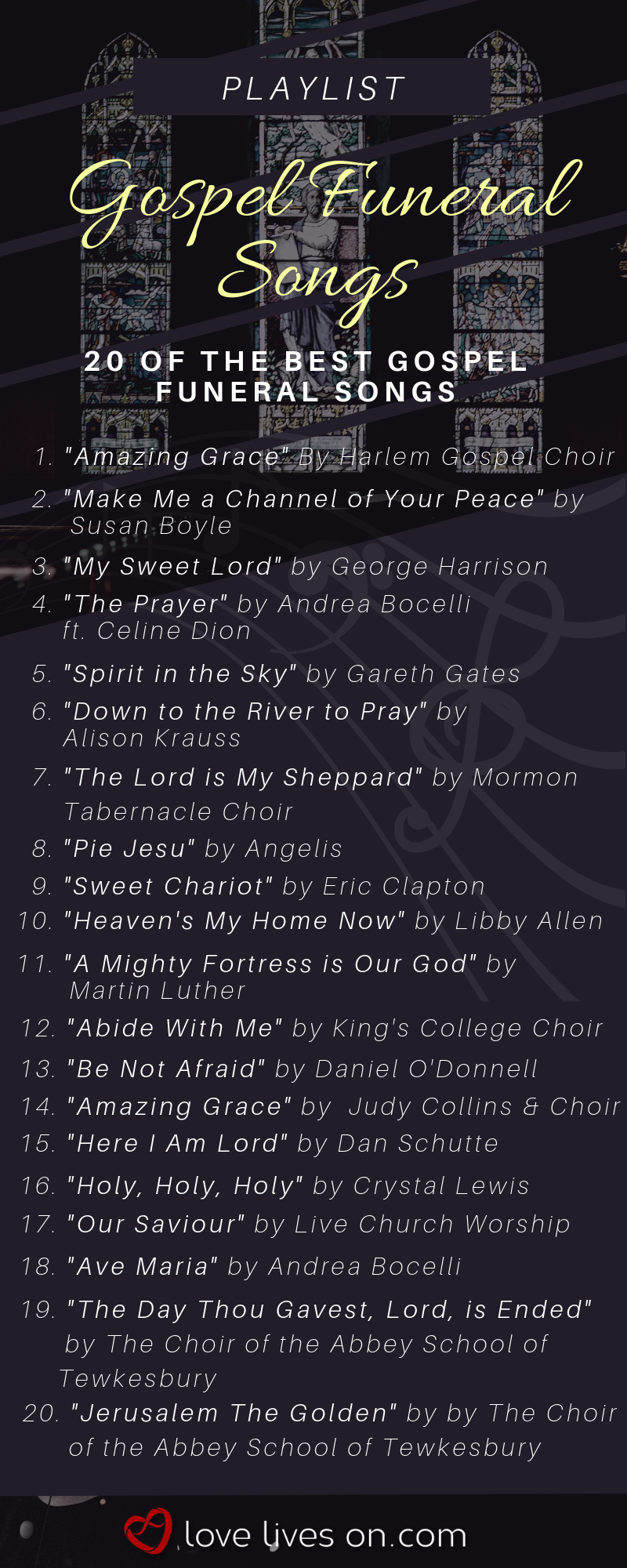50+ Best Gospel Funeral Songs | Death and Dying | Funeral
