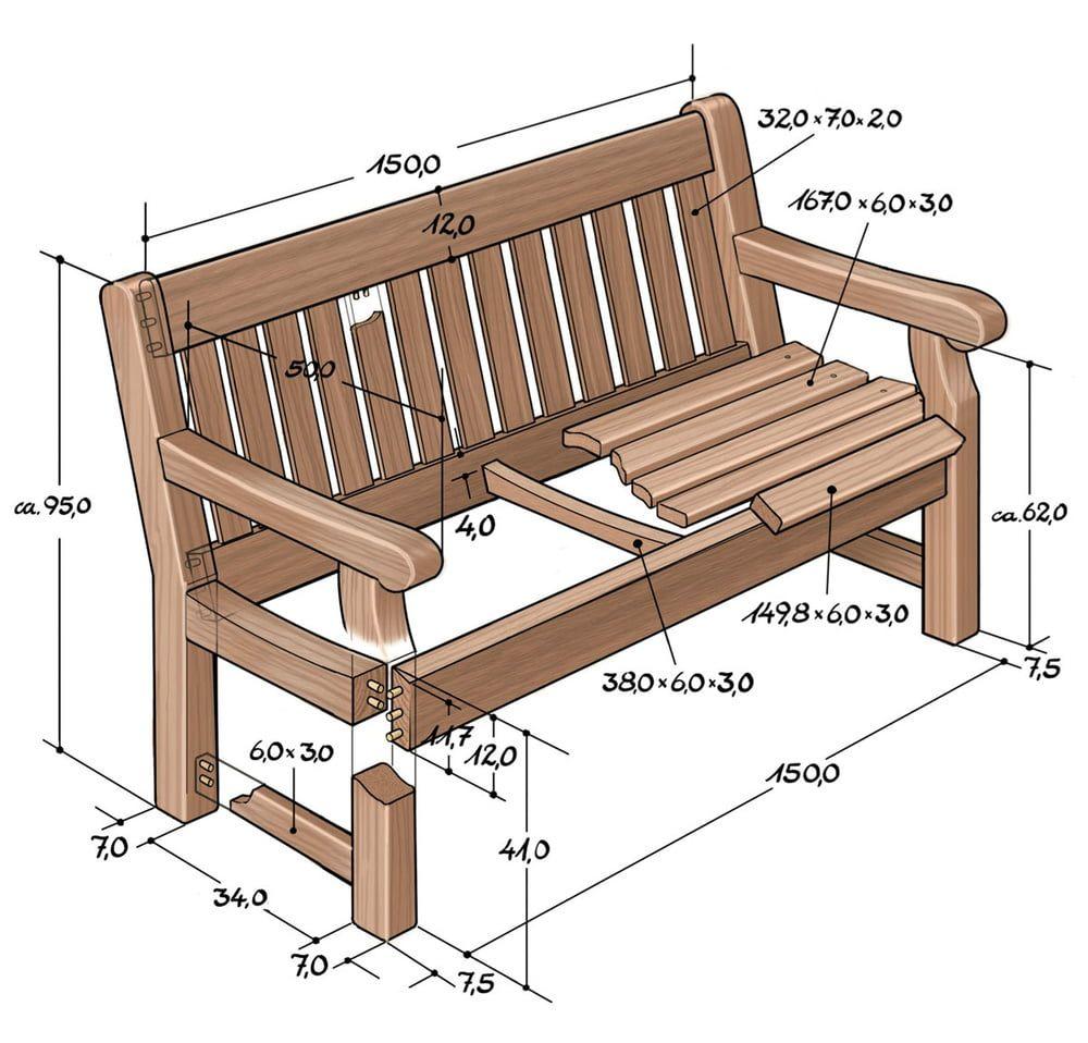 Gartenbank Im Englischen Stil Bauen Gartenbank Selber Bauen Holzbank Garten Gartenbank Holz