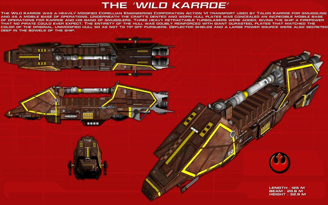 Wild karrde