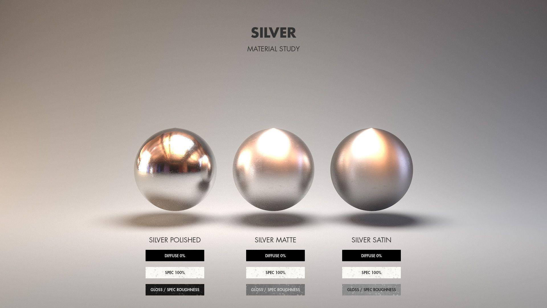 ArtStation - Material Studies: Metals, Jarrod Hasenjager