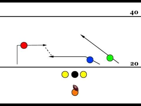 Youtube Channel With Several Free Flag Football Plays Tochito