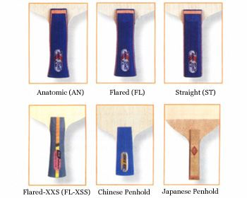 5 Things To Know Before Buying A Ping Pong Paddle Ping Pong Paddles Table Tennis Ping Pong