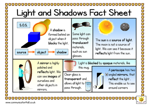 Light And Shadows Double Sided Fact Sheet Primary