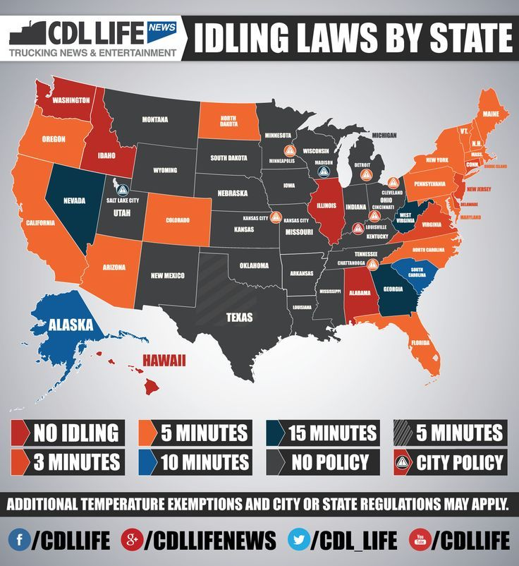 Idling laws by state truck living truck organization