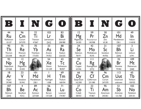 Whatu0027s New at Science Notes - Periodic Tables and More - Science - new periodic table image