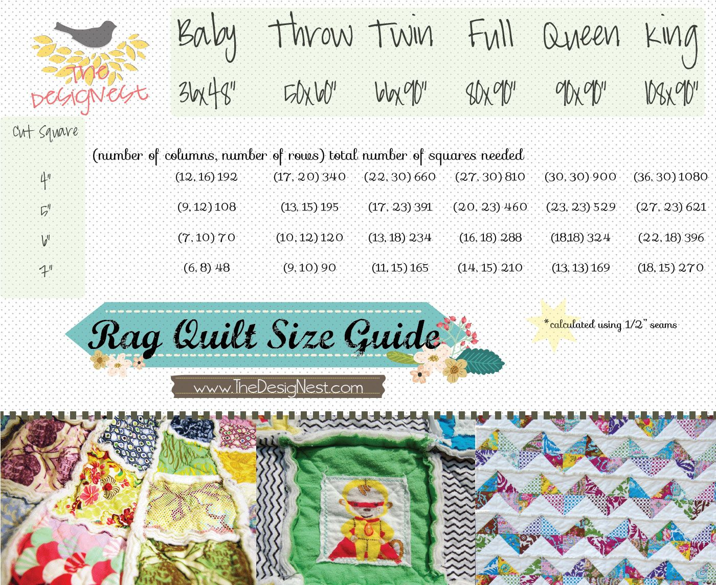 Rag Quilt Instructions Guide To Making The Size Quilt You Want