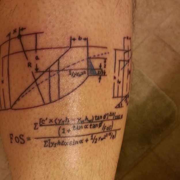 Bishop's solution to circular slope stability and associated freebody diagrams. | 23 Incredibly Elegant Science Tattoos