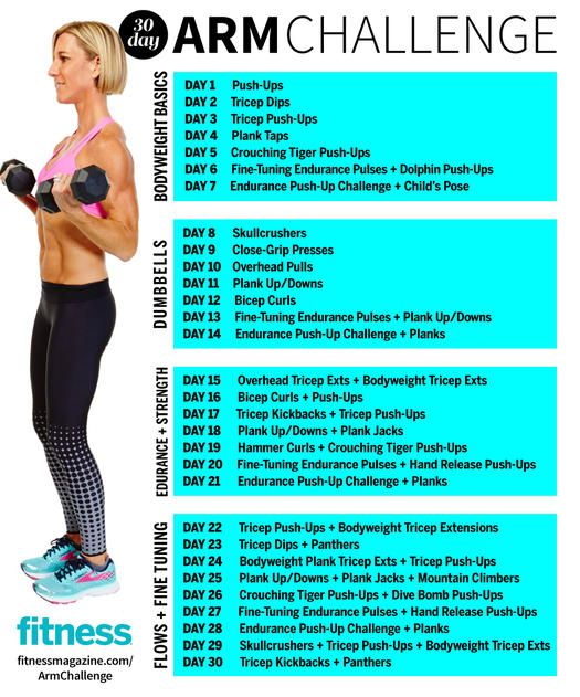 The Super Sweaty 30-Day Arm Challenge That Will Sculpt