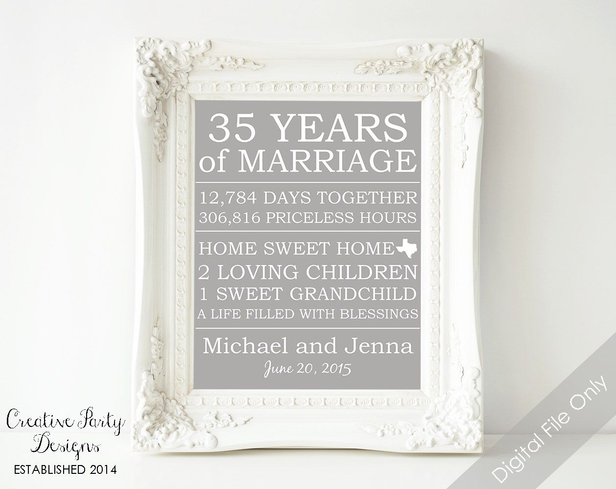 35th Anniversary Gift Personalized Anniversary Gift For Parents