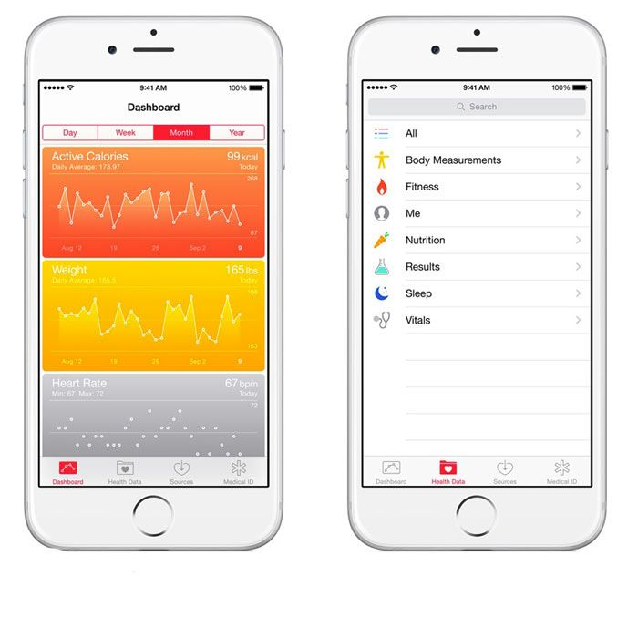 5 Cool Things the New Apple Health App Can Do Health app