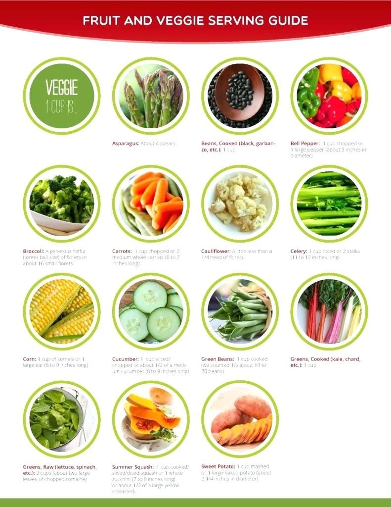 Visualize Portion Size Chart Fruit And Veggie Serving