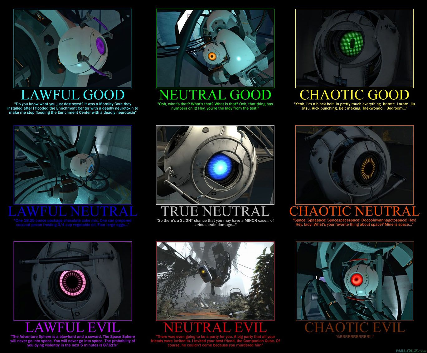 Portal 2 Alignment Chart Nerds Pinterest And Back Gt Gallery For Chess Checkmate Diagram