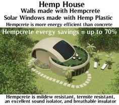 Hemp <3 via | Mother Hemp Products www.motherhempproducts.com