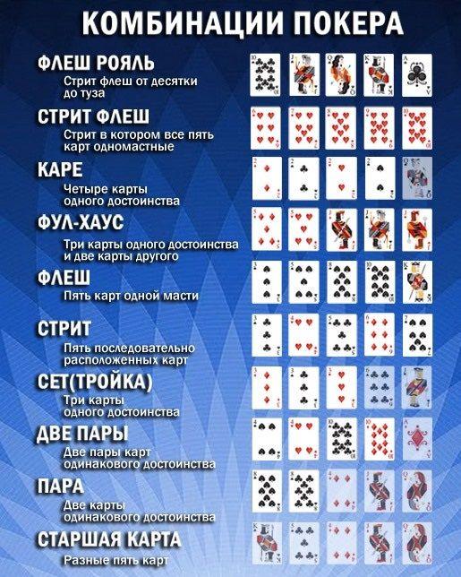 Названия в покере картинки