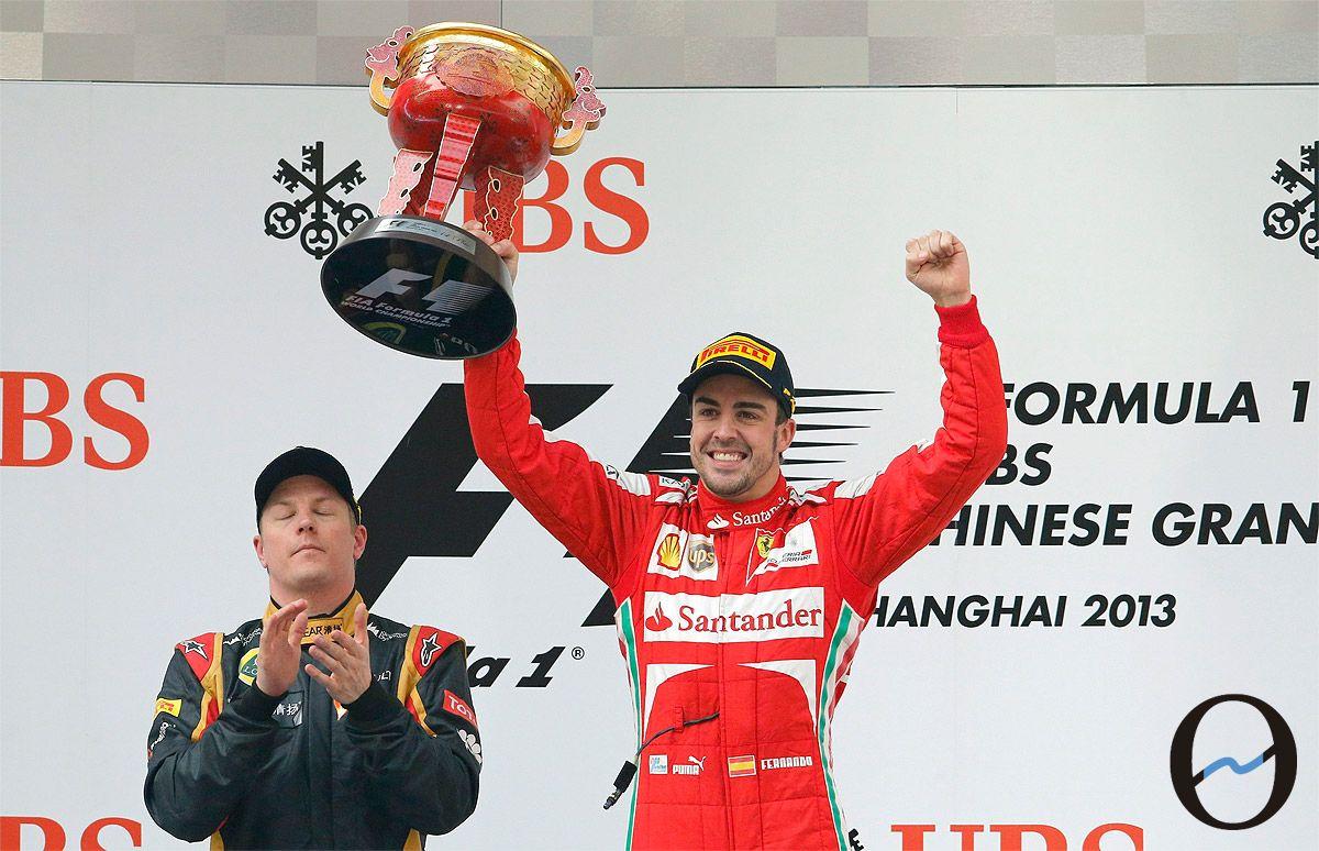 Alonso, primero en China y tercero en la clasificación del mundial de F1  http://www.inmonova.com/blog/alonso-primero-en-china-y-tercero-en-la-clasificacion-del-mundial-de-f1/