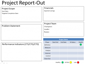 Six Sigma Dmaic Project Report Template  Help Stuff