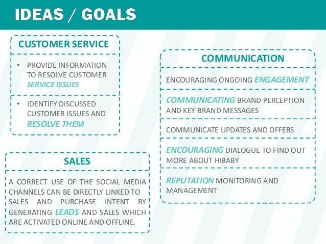 Top ten Social media marketing books to grow your business - social media sample resume