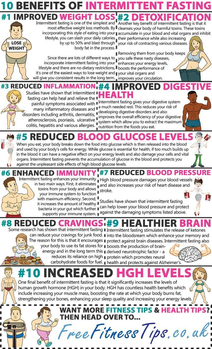 10 benefits of intermittent fasting healthy tips pinterest sant nutrition et fitness. Black Bedroom Furniture Sets. Home Design Ideas