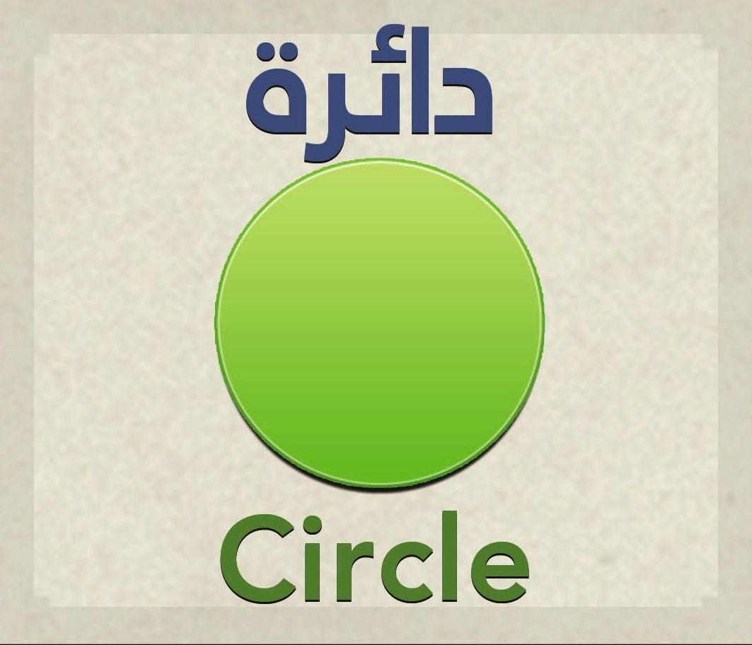 Is a circle a polygon