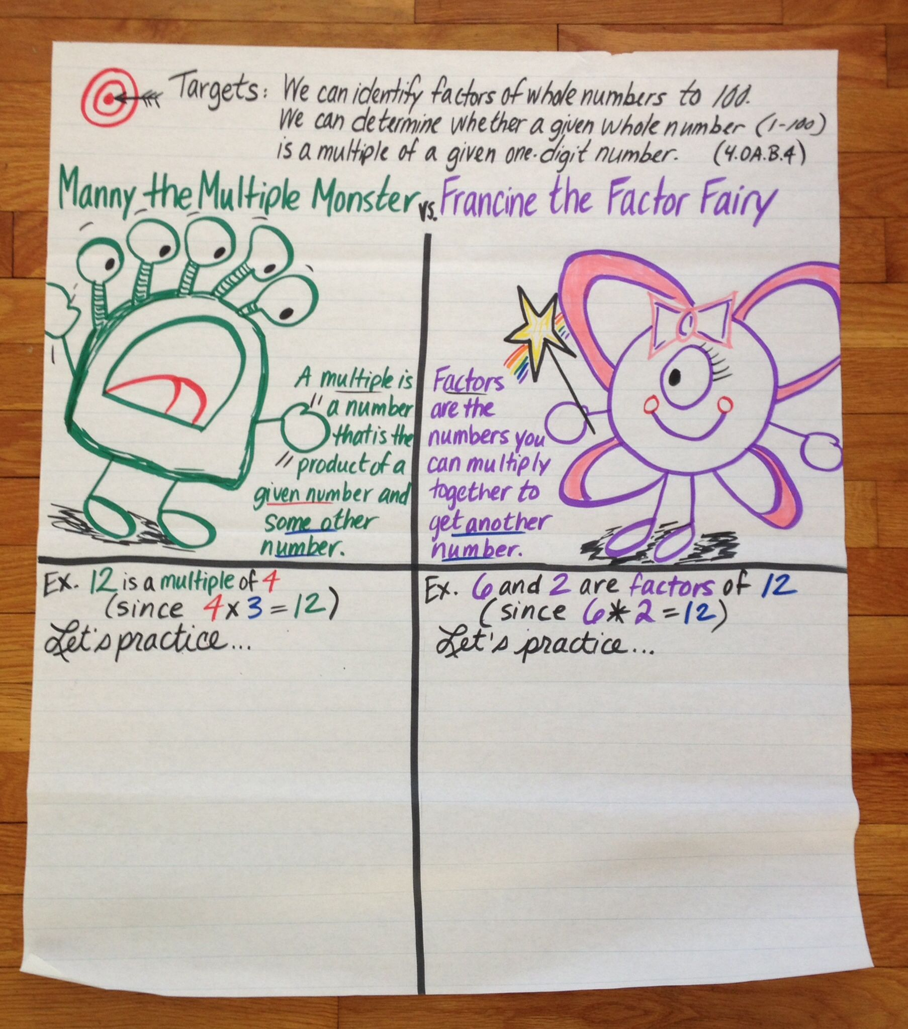 Anchor Chart For Multiples And Factors