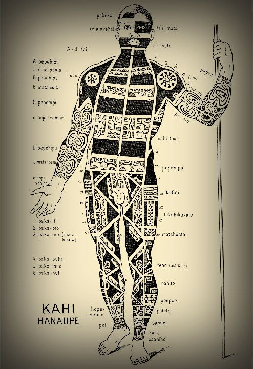 Tribal Warrior Tattoo Meanings: EMBODIED SYMBOLS OF THE SOUTH SEAS: TATTOO IN POLYNESIA