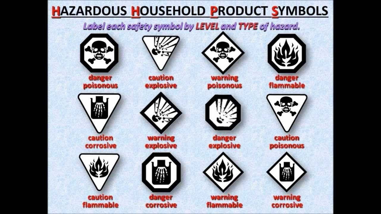 Lab Safety Symbol Worksheet Lab Safety Powerpoint Tangstar Science Lab Safety Study Flashcards Lab Safety Rules