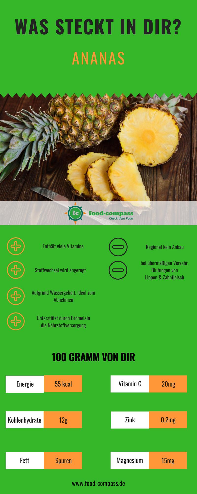Ansprechend Tofu Nährwerte Das Beste Von Was Beinhaltet Die Ananas Und Welche Nährwerte