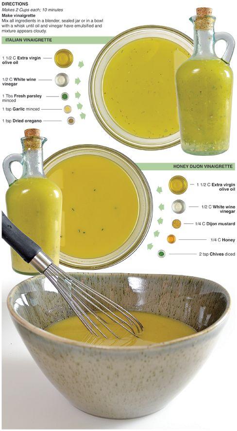 Behind the Bites: Basic Italian and Honey Dijon Vinaigrette. Awesome Food site!