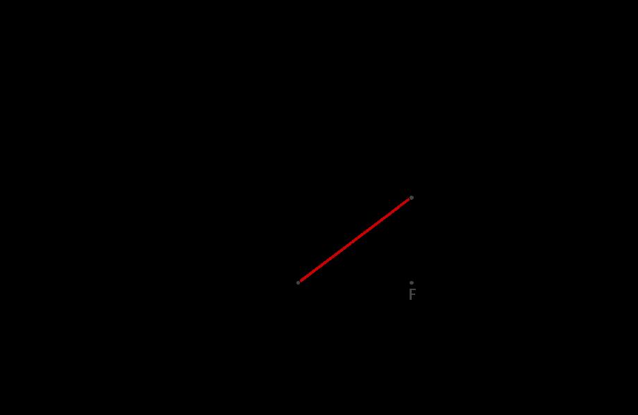 Lotfußpunkt L des Lotes des Punktes M auf die Ebene E, Mittelpunkt N der Strecke [BC], Lotfußpunkt F des Lotes des Punktes L auf die x₁x₂-Eb...
