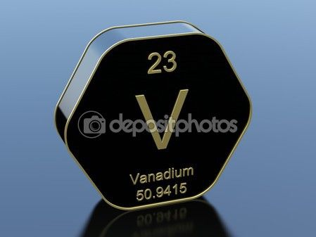 Vanadio de tabla periódica en negro brillante icono Elementos - new tabla periodica de los elementos quimicos vanadio