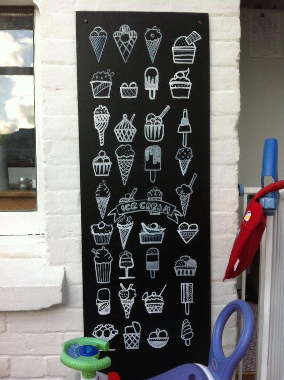 Ice Cream Blackboard Paleteria Chalkboard Art Chalkboard Y