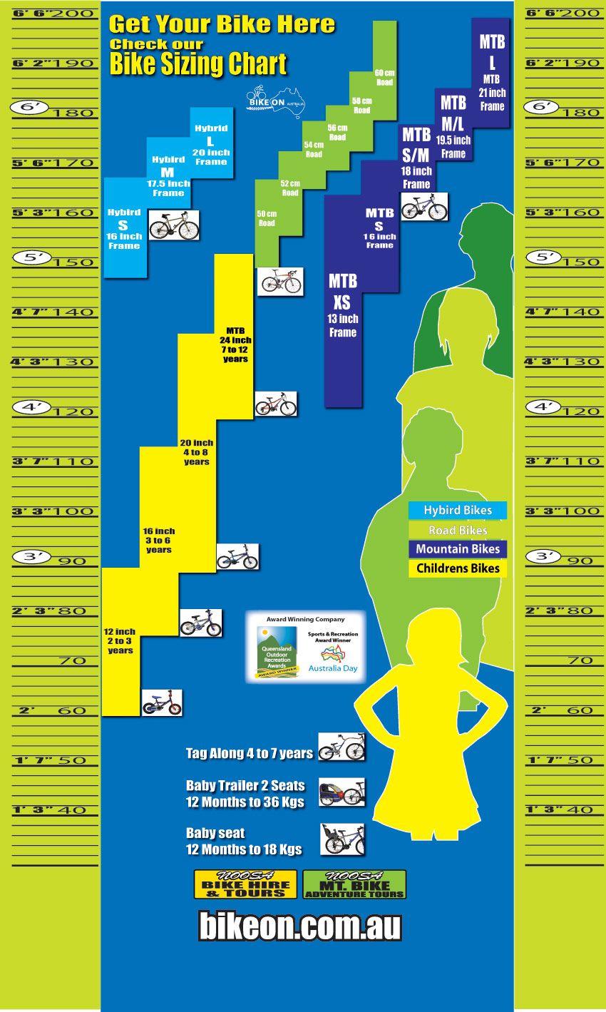 What Size Bike Do I Need | Fatbike & Others | Pinterest | Do, On ...
