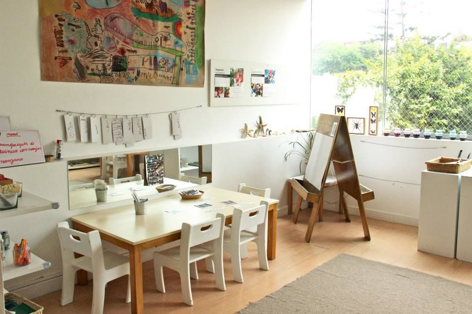 Nido la Casa Amarilla Classroom Aesthetics and Set-up - wohnideen aktie kindergarten