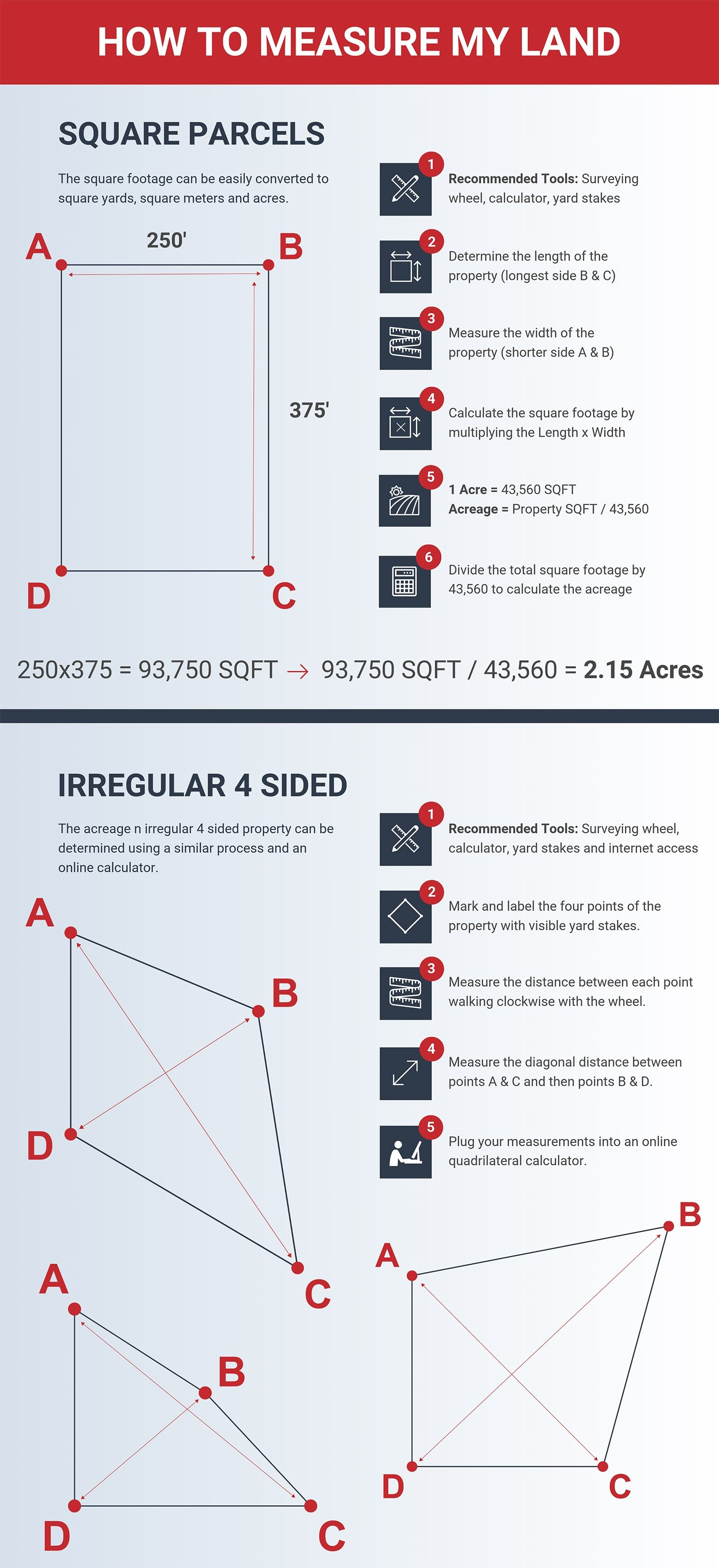 How To Measure Your Land An Infographic By General Steel Infographic General Steel Measurements