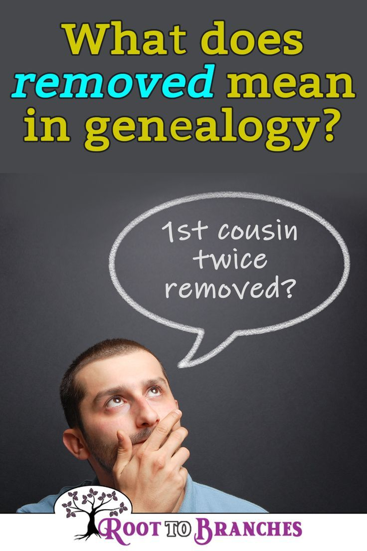 What cousin are they? -How to understand family relationships - Root To Branches #genealogy