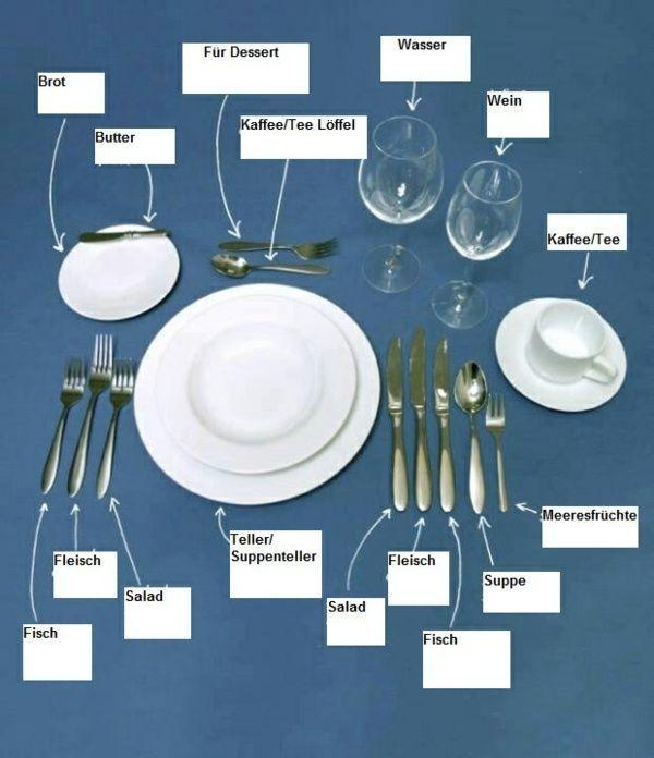 Tisch eindecken Besteck Teller Skizze - Noemi - #Besteck #eindecken #Noemi #Skiz... - zBilder - #Besteck #eindecken #Noemi #Skiz #Skizze #Teller #Tisch #zBilder #tischeindecken