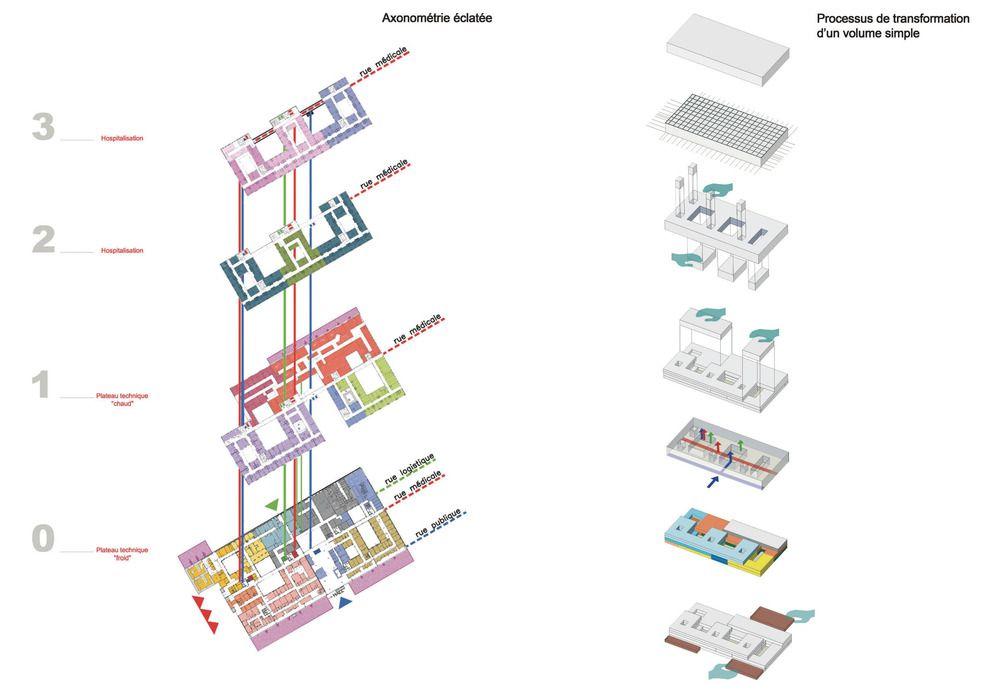 Pin On Architectural Presentation