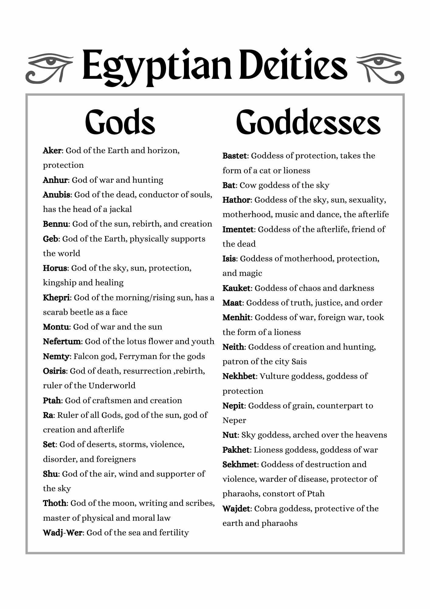 Gods And Goddesses Cheat Sheet Grimoire Pages