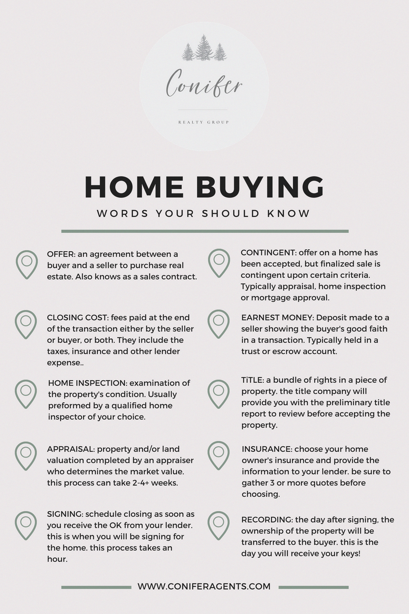 Home Improvement Loan As The Name Suggests Are Provided To Individuals For The Purpose Of Improving Or Making Th First Home Buyer Home Buying Buying First Home