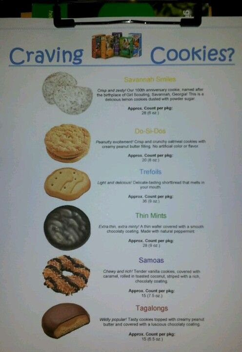 Cookie line up sheet for customers to look at instead of having to