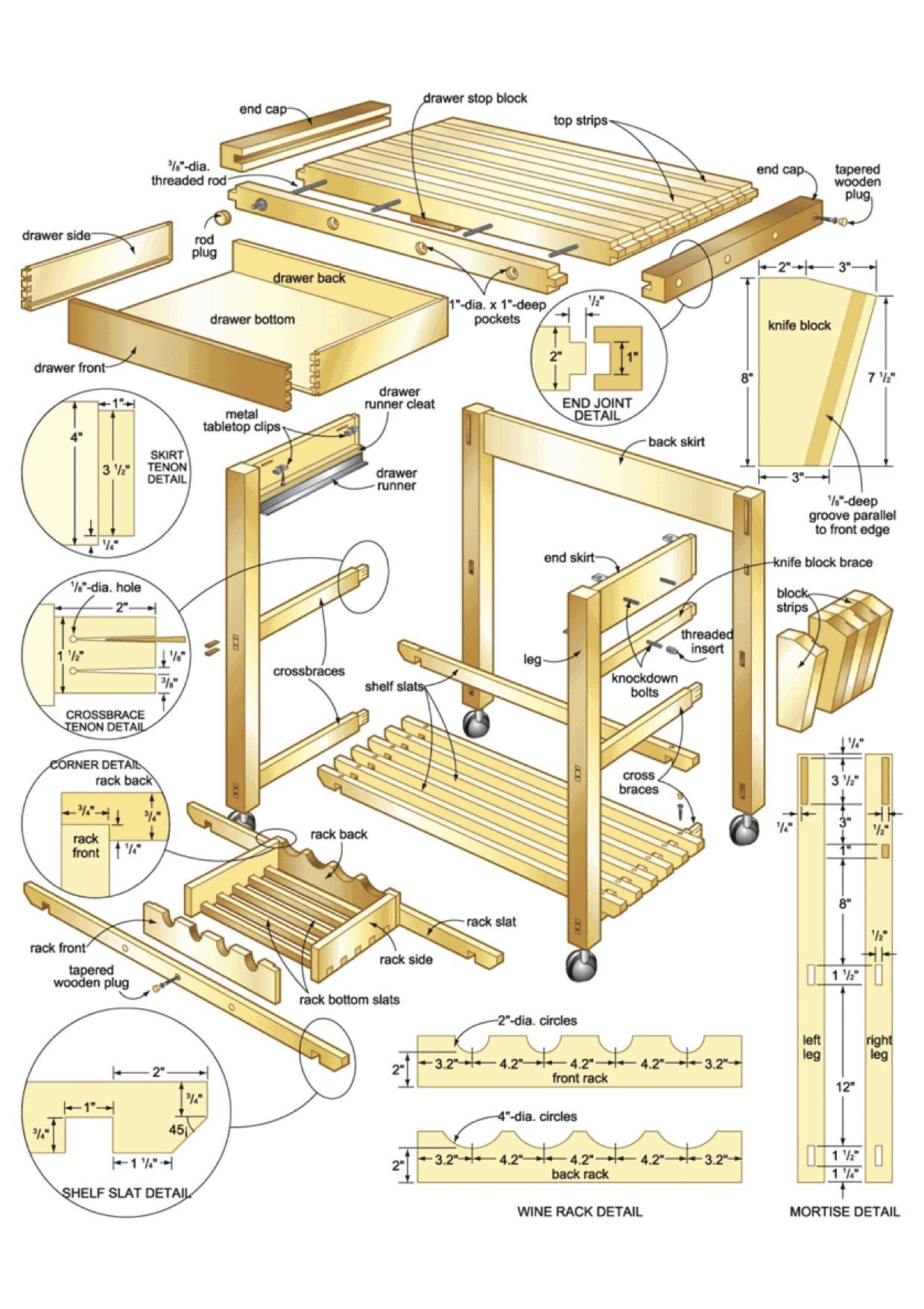 Genial Furniture, Custom DIY Portable Butcher Block Table Plan On Wheels With  Drawer And Shelves Plus Wine Rack Storage Ideas ~ Butcher Block Table